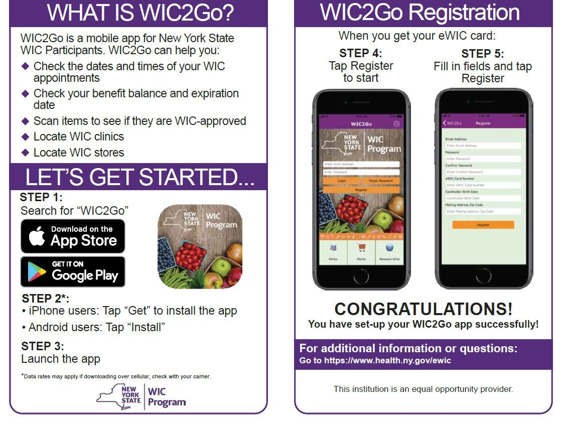A visual of instruction for the WIC 2 Go app